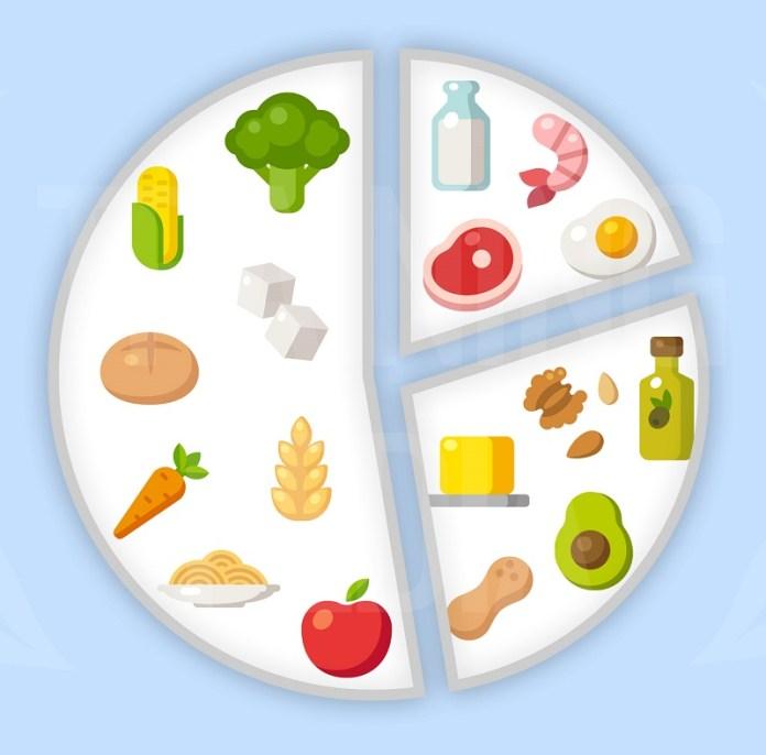 cliomakeup-dieta-ipocalorica-8-ripartizione-nutrienti