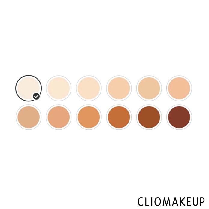 cliomakeup-recensione-cc-cream-it-cosmetics-color-correcting-full-coverage-cream-3