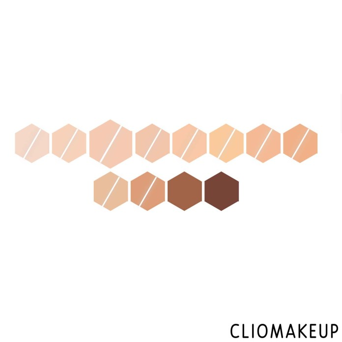 cliomakeup-recensione-fondotinta-compatto-revolution-pro-powder-foundation-pressed-powder-foundation-3