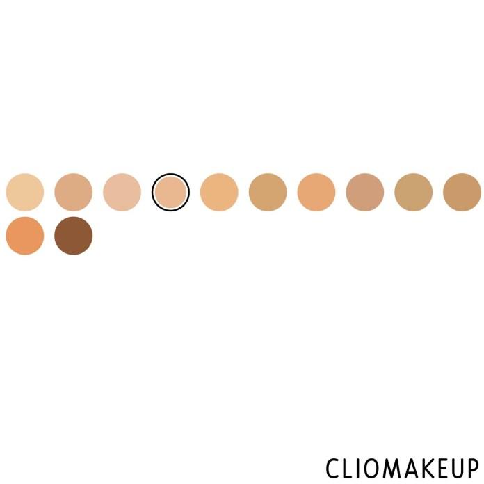 cliomakeup-recensione-correttore-kiko-active-concealer-3