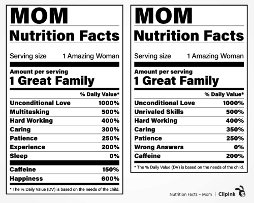 nutrition facts mom