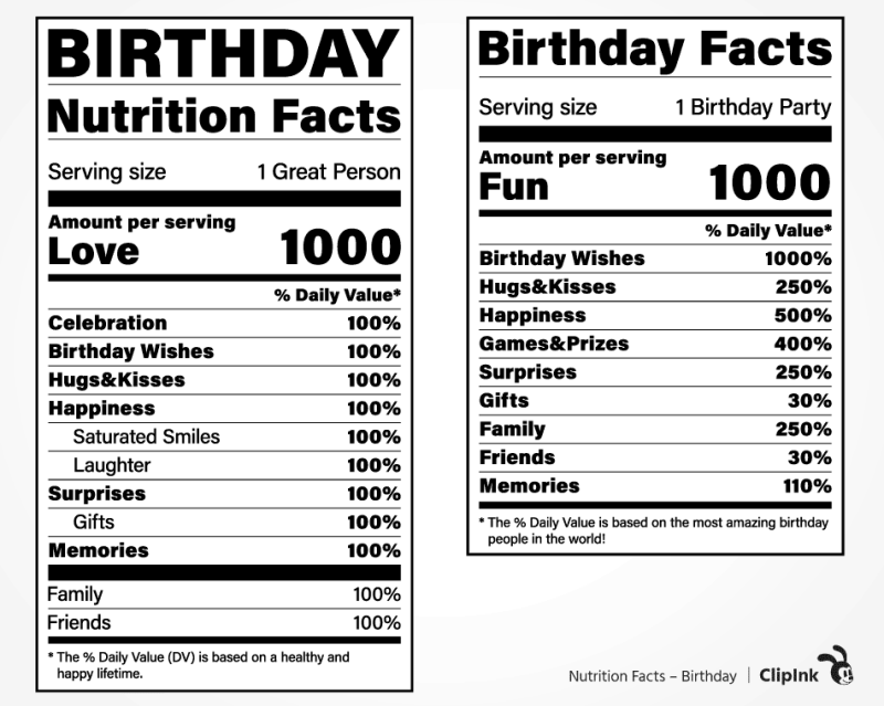 Nutrition Facts Birthday Birthday Facts Svg Png Eps Dxf Pdf Clipink