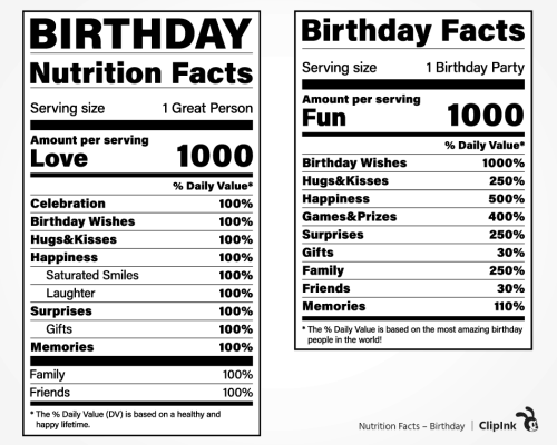 nutrition facts birthday
