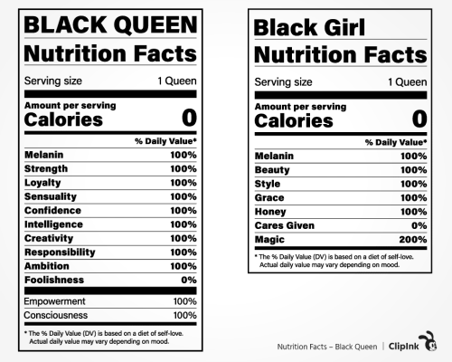 nutrition facts black queen