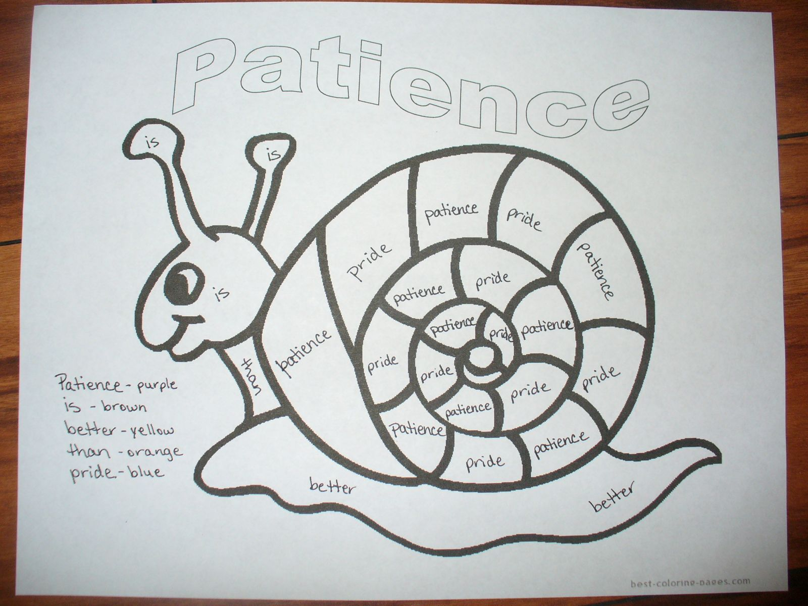 Bible Patience Coloring Page