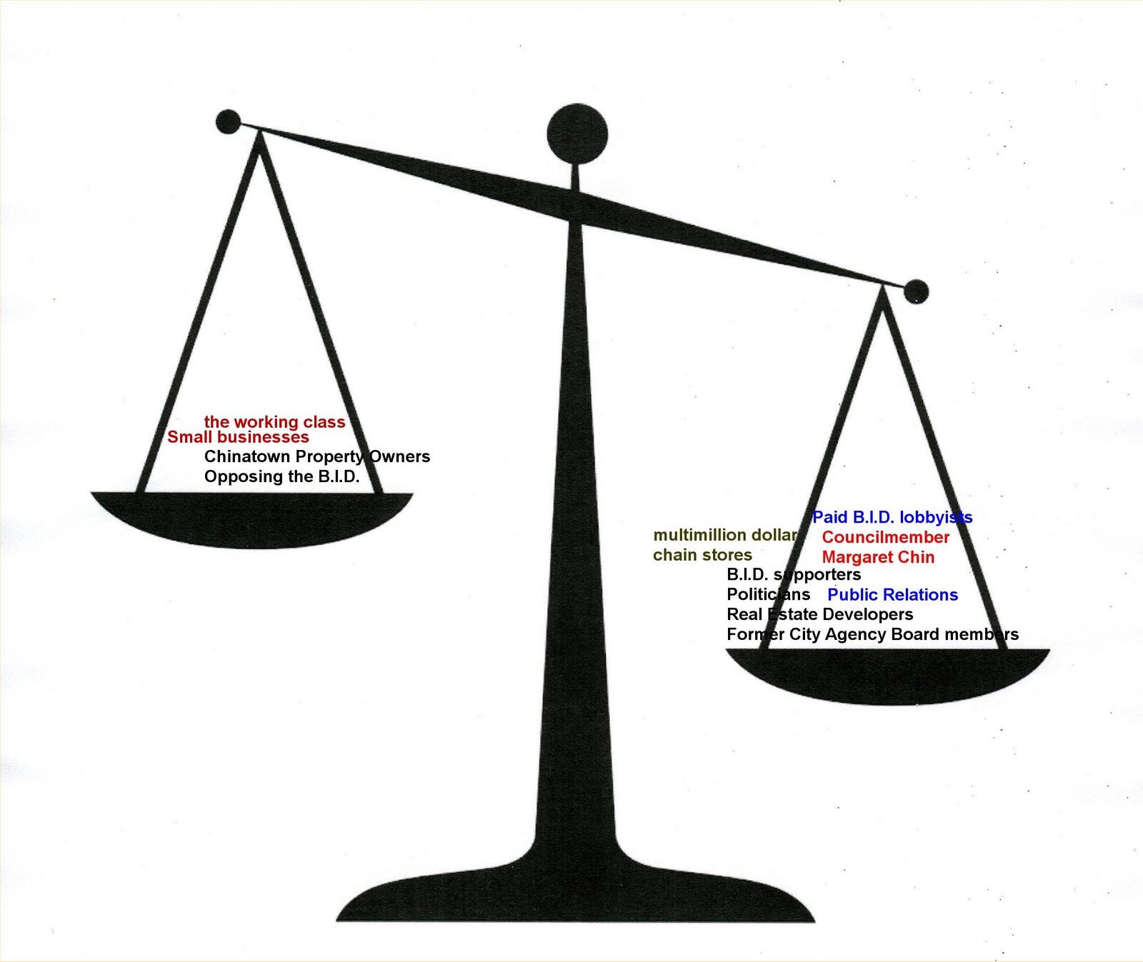Government Scale