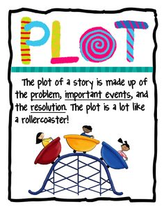 Image result for plot clipart