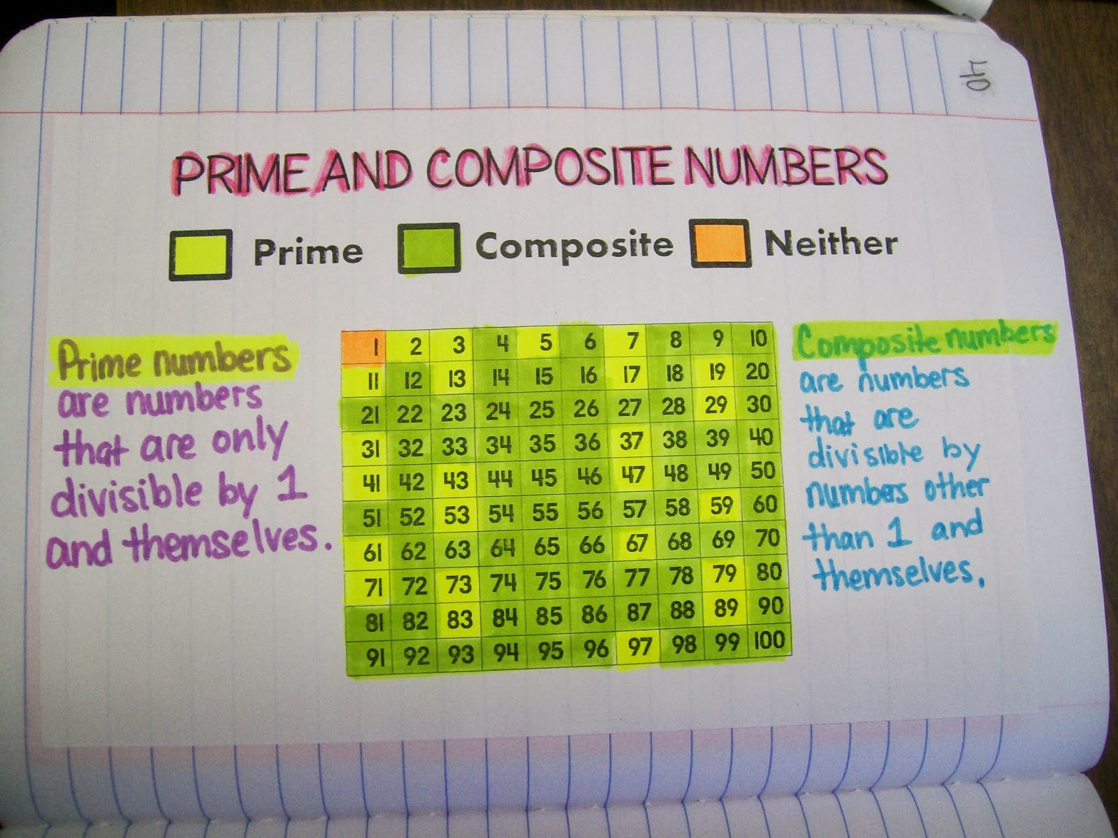 Free Prime Number Cliparts Download Free Clip Art Free