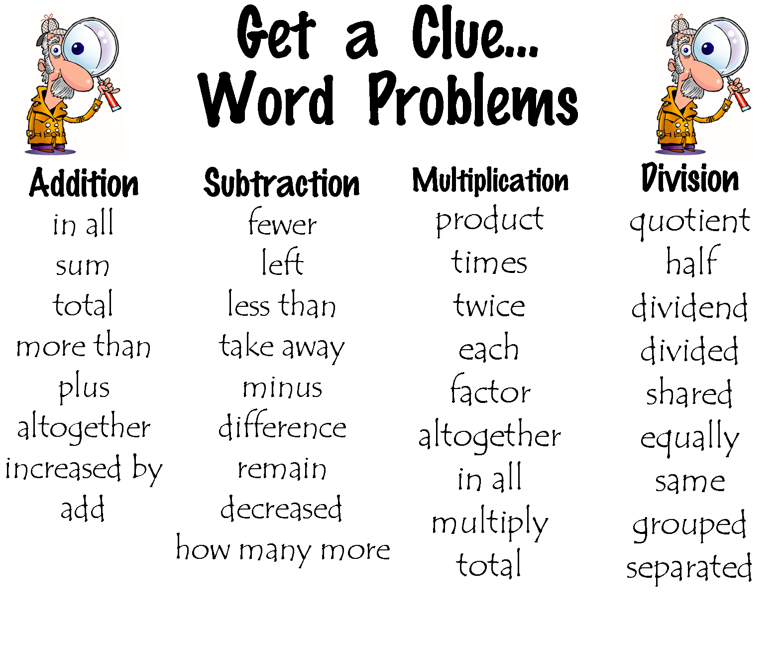 Free Math Word Cliparts Download Free Clip Art Free Clip