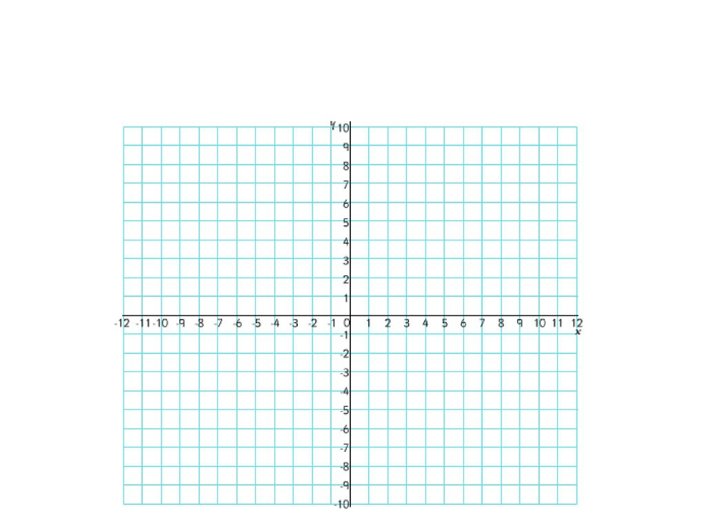 Library Of Coordinate Plane Free Stock Objectives
