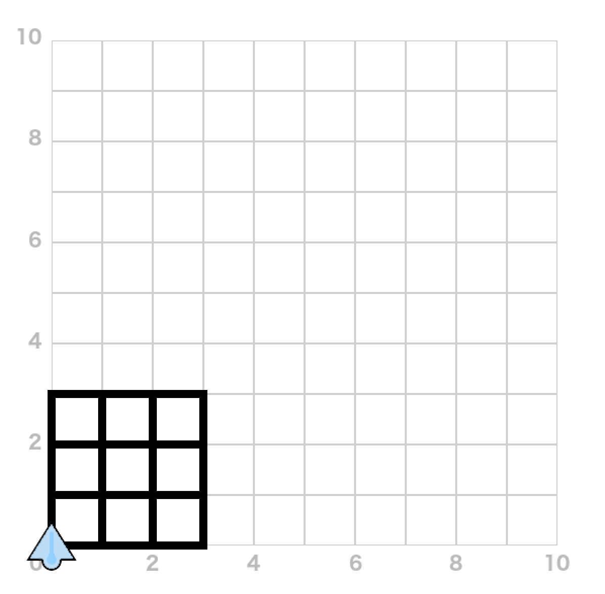 Easy Grid Drawing Worksheets