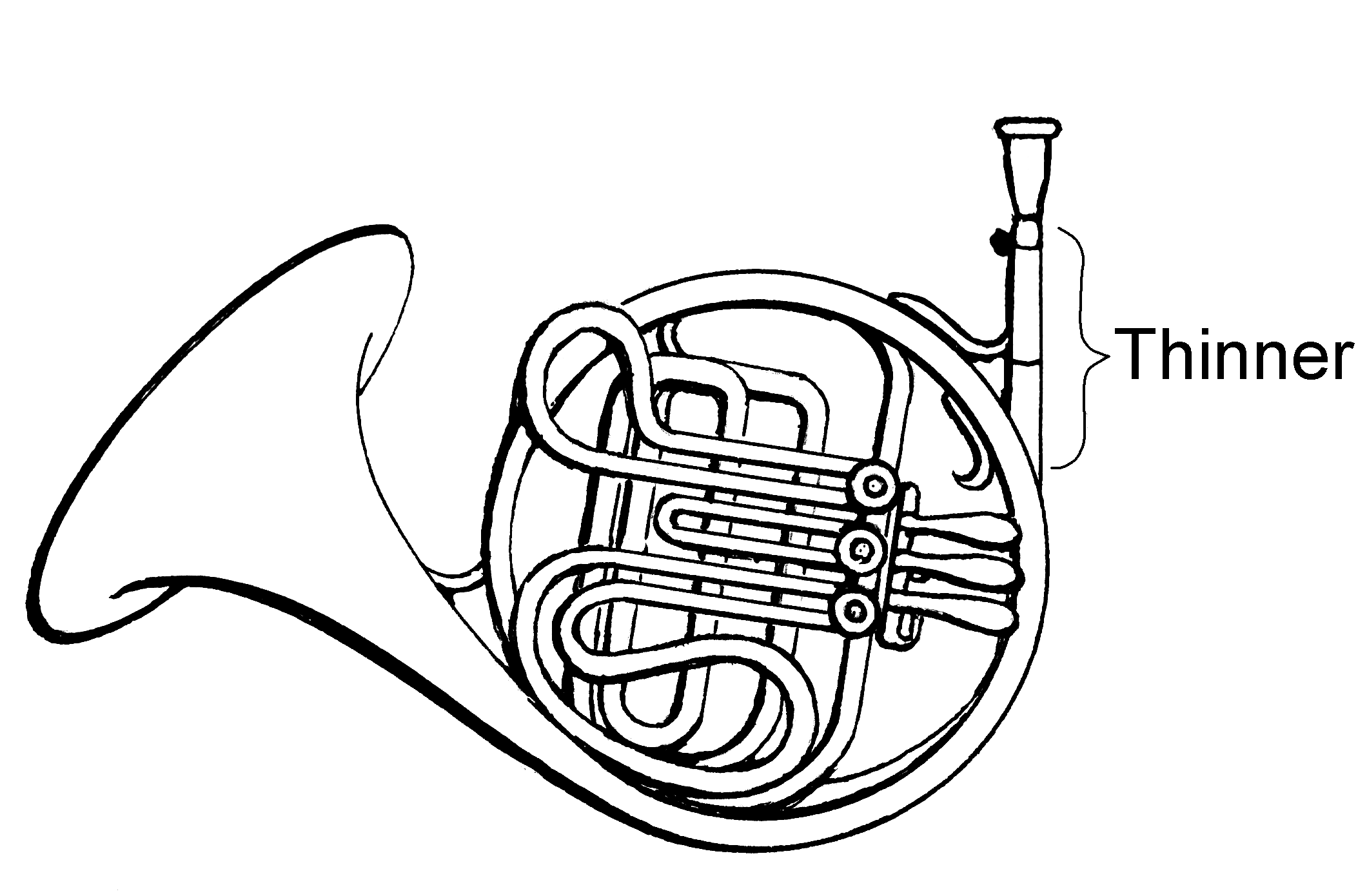 How To Draw A French Horn