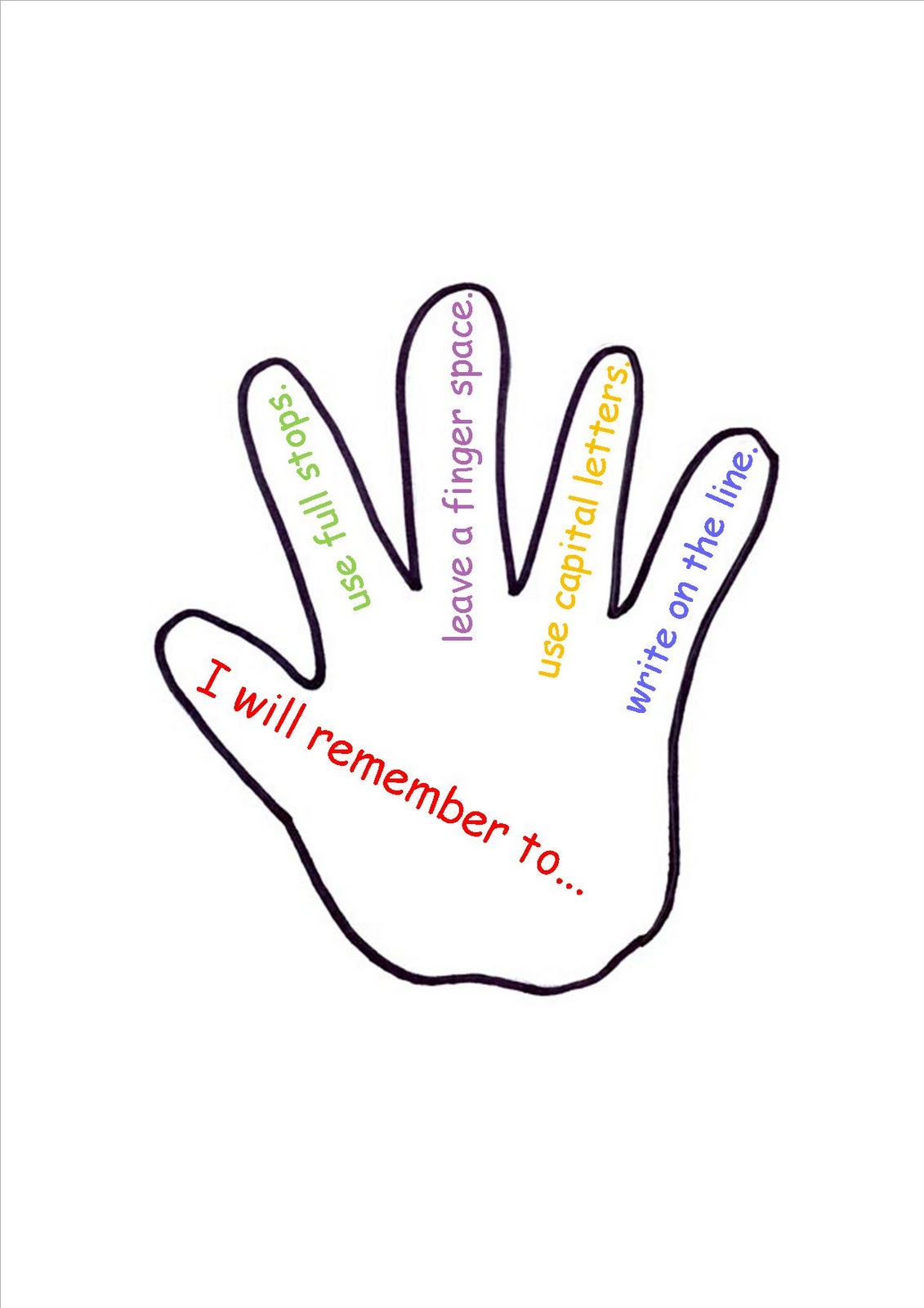 photograph about Printable Handprint Template called Handprint Turkey Template. totally free turkey handprint placemat