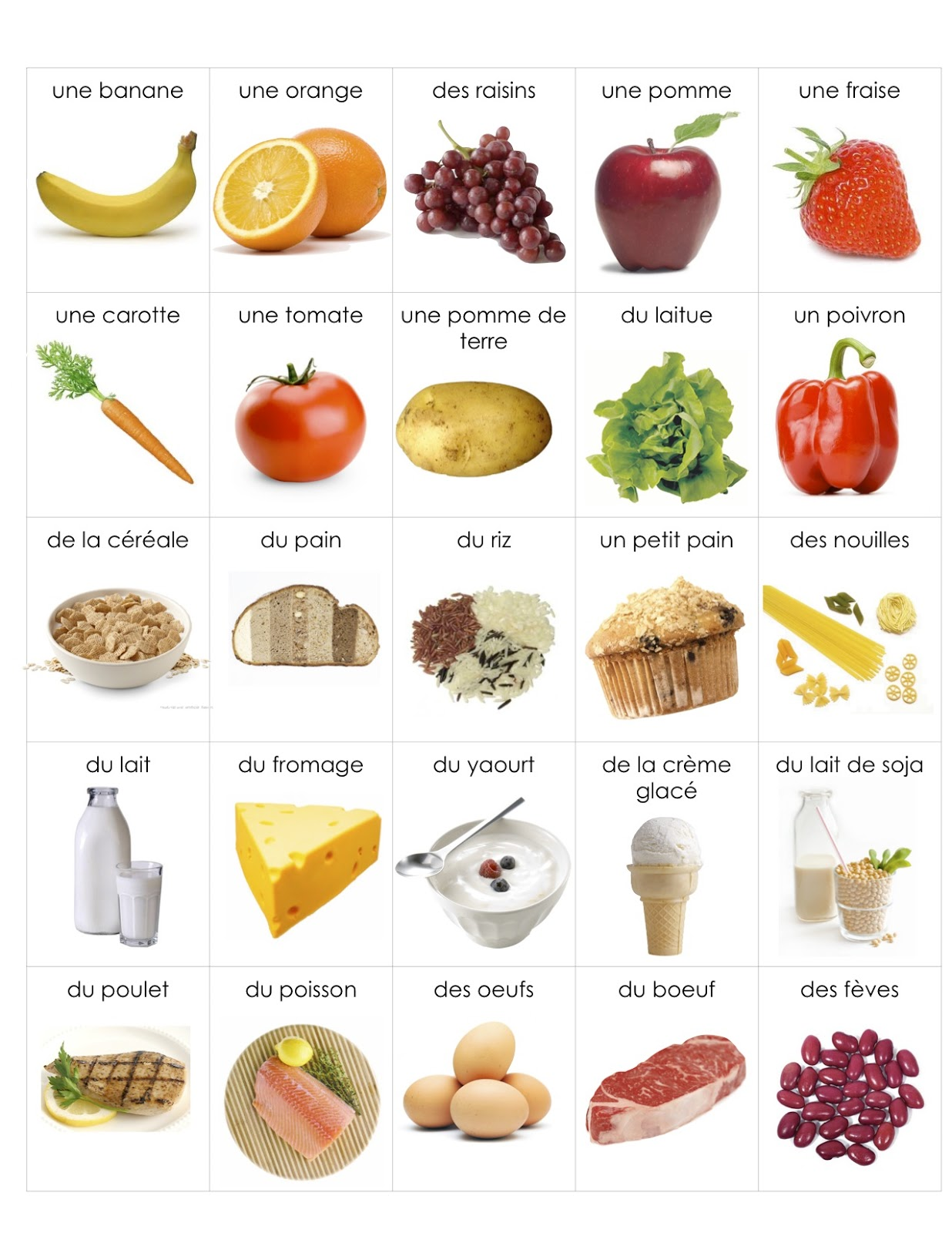 Examples Of Go Foods Clipart Clipart Station