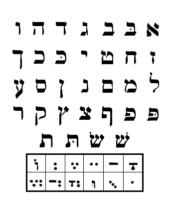Aleph Bet Boy And Girl Holding Blocks Clipart 20 Free