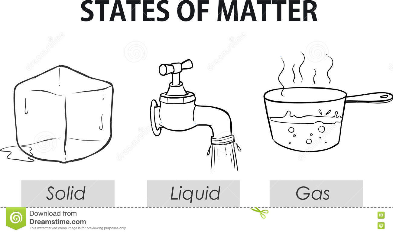 Clipart States Of Matter 20 Free Cliparts
