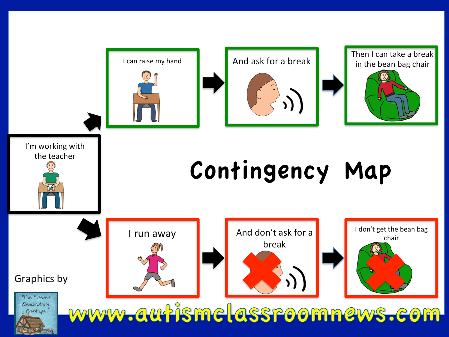 Contingency Clipart