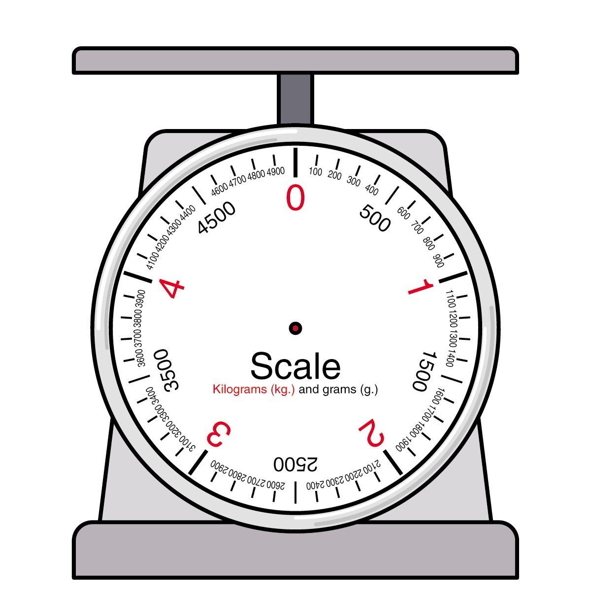Digital Scale Clipart