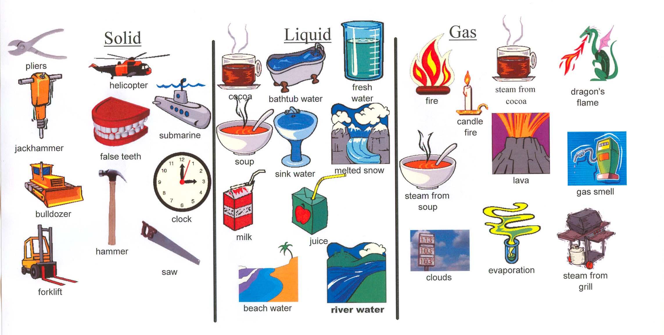 Liquid Gas Clipart