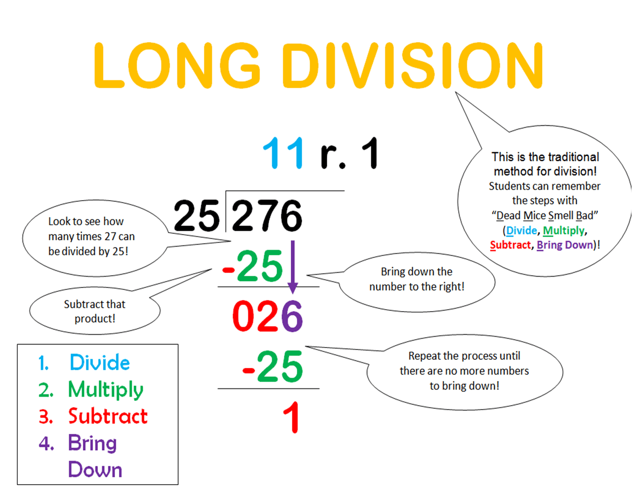 Long Division Clipart