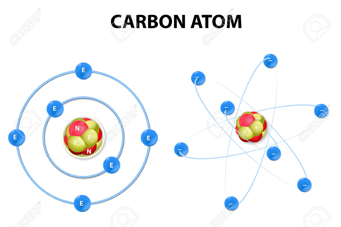 Neutrons Clipart 20 Free Cliparts