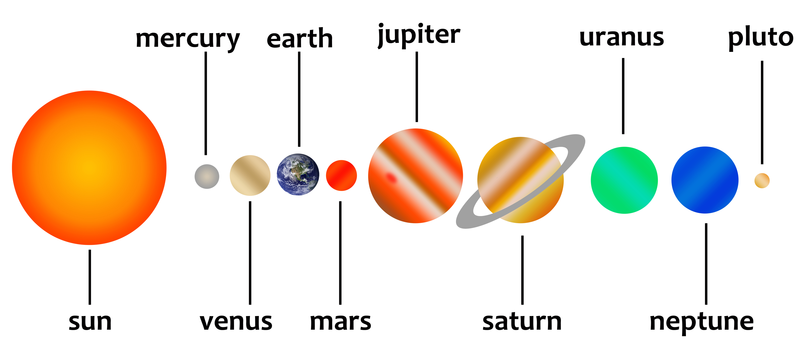Planetary System Clipart