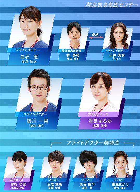 ドラマ【コードブルー3】最終回...