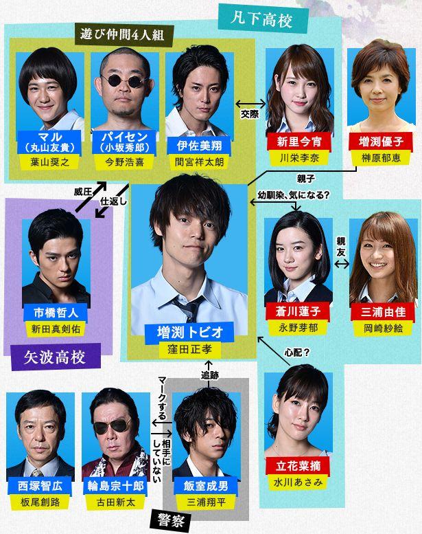 画像引用:https://www.ktv.jp/bokuyari/chart/index.html