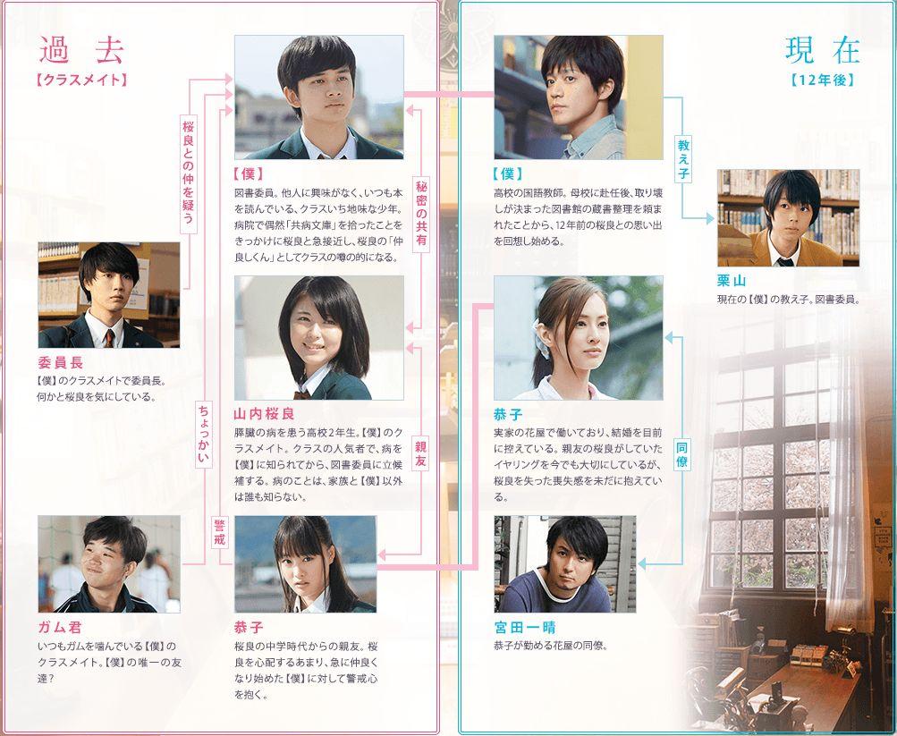 画像引用:http://kimisui.jp/character.html