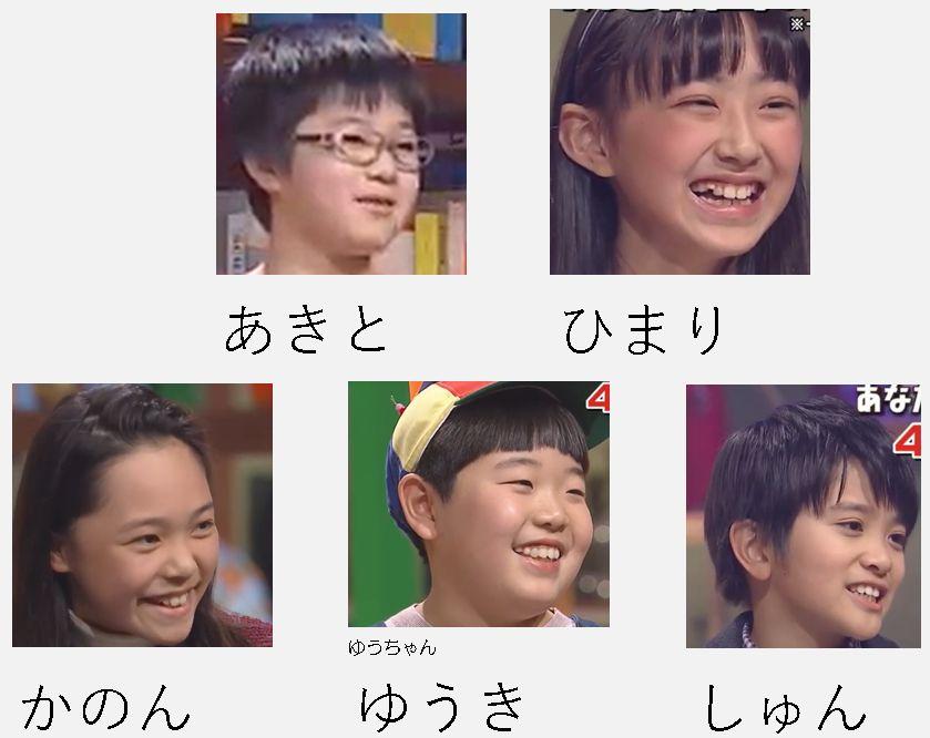 クイズ小学5年生の子役2020年メンバーの名前wiki!ドラマCMや所属事務 ...