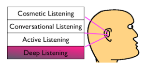deep-listening