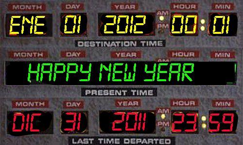 2012 future