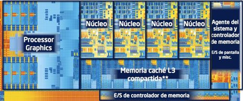 Intel-Ivy-Bridge-cpugpu