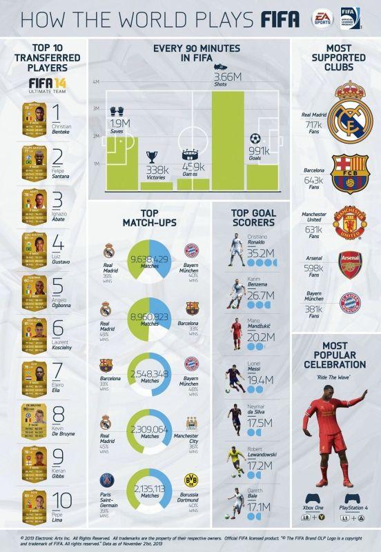 FIFA14graphic1