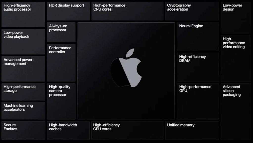 apple-silicon-2
