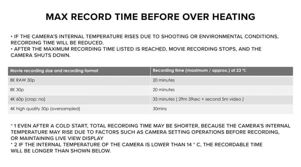 canon eos r5 calor