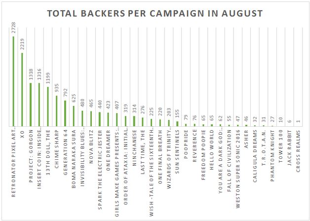 august15totalbackers
