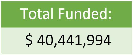 2015_totalfunded2