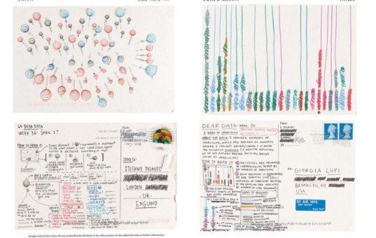 CLMOOC data postcards — Resolutions