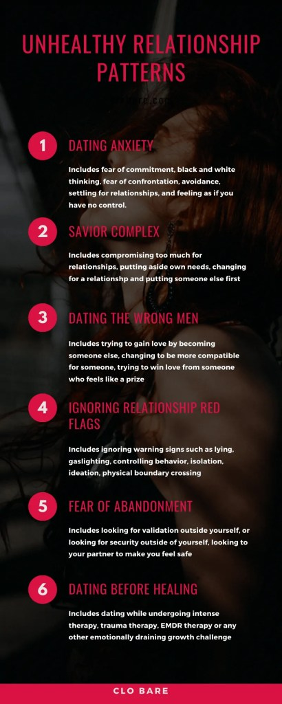infographic of all unhealthy relationship patterns