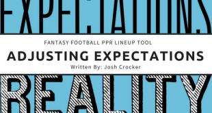 ppr lineup tool week 5