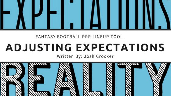 PPR Lineup Tool Week 7