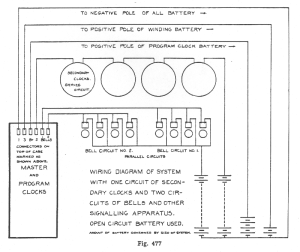 Standard Electric Time Company Technical Information
