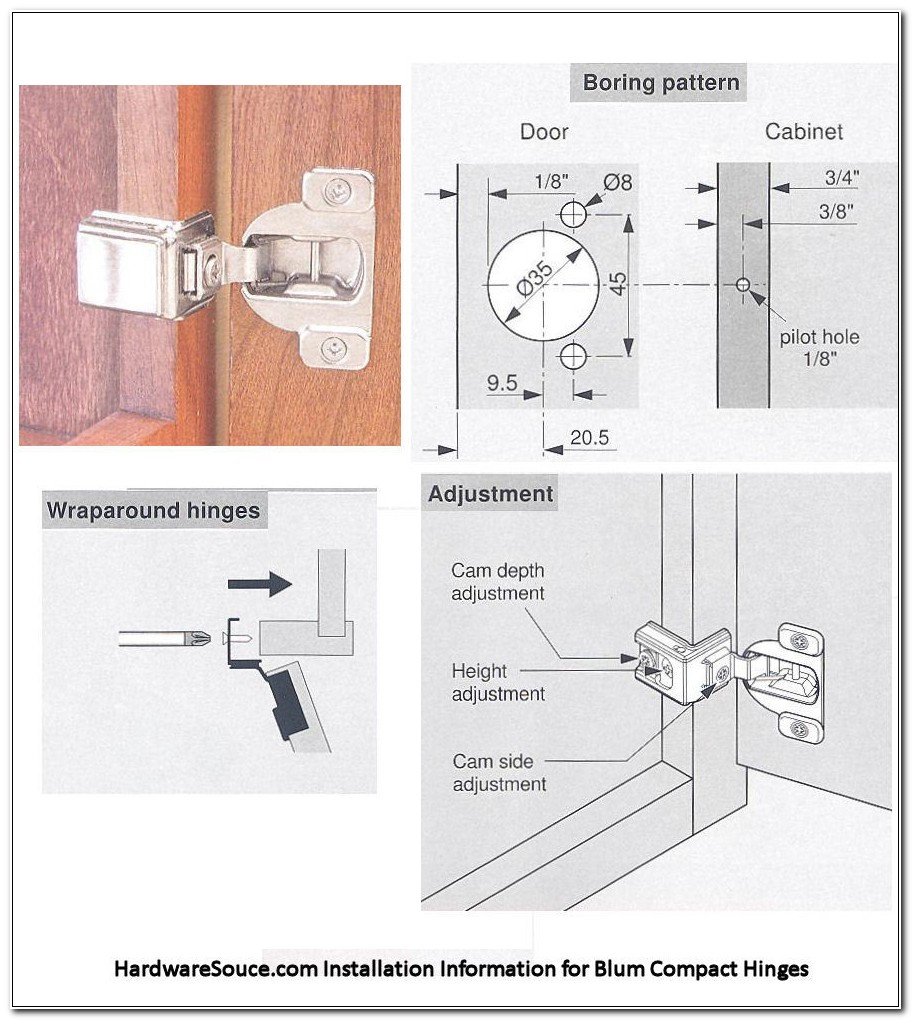 Blum European Cabinet Door Hinges