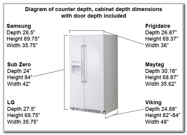 Cabinet Depth Refrigerator Width