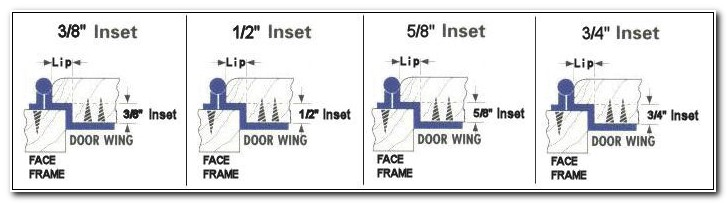 Cabinet Door Hinge Types