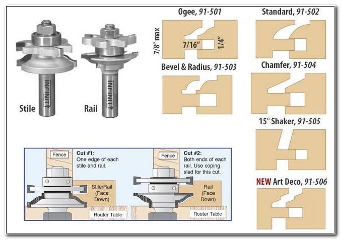 Cabinet Router Bit Set Uk