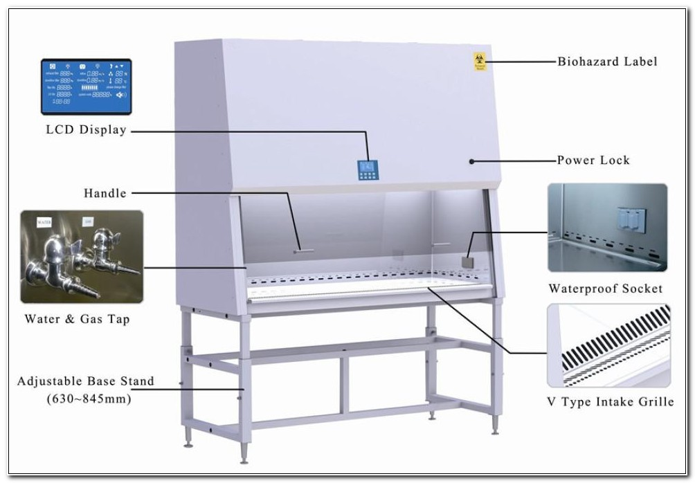 Class Ii Biological Safety Cabinet Manufacturers