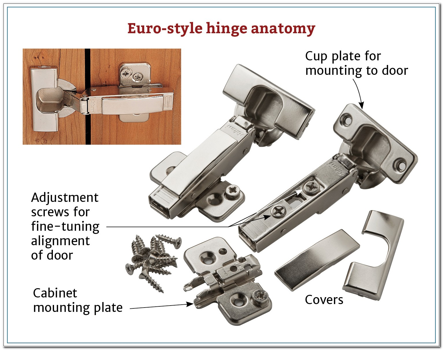 Concealed Euro Style Cabinet Hinges