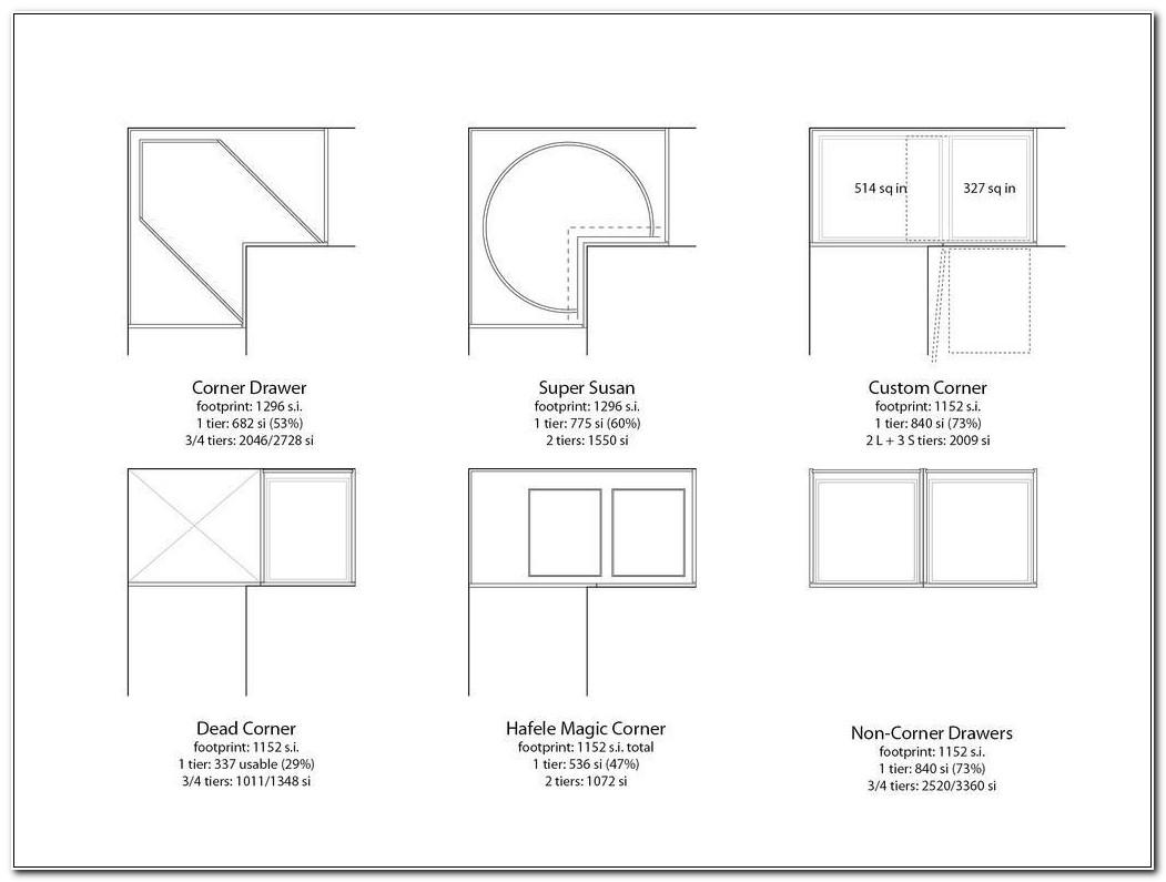 Corner Cabinet For Kitchen Dimensions